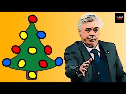Christmas Tree Formation(4-3-2-1) Explained | Football Tactics