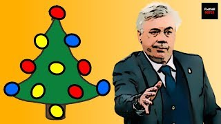 Christmas Tree Formation(4-3-2-1) Explained | Football Tactics