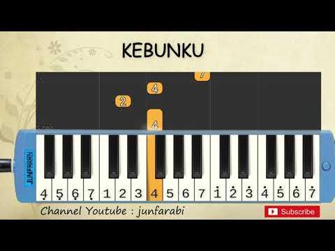 Not Pianika Lihat Kebunku - Tutorial Belajar Pianika Lagu Anak - Not Angka Kebunku