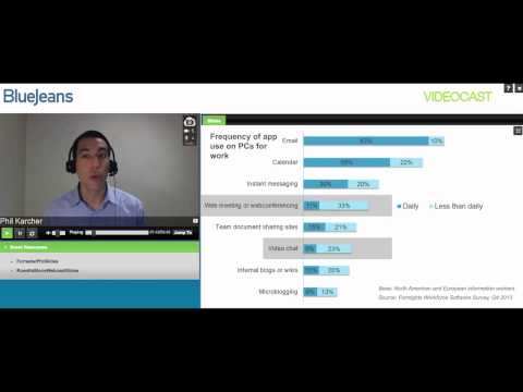 Blue Jeans Network: How to Create a Videoconferencing Strategy