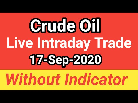 Crude Oil Intraday Live Trading | Crude Oil Trading | Crude Oil Intraday Trading Without Indicator