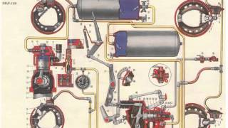 видео Как работает пневматическая тормозная система