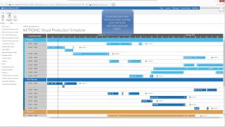 Visual Production Scheduler Add-in for Dynamics NAV 2013 R2 Web Client