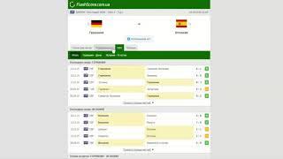 Германия Испания Прогноз и обзор матч на футбол 03 сентября 2020 Лига наций УЕФА