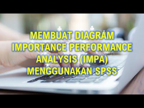 Membuat diagram importance performance analysis impa menggunakan membuat diagram importance performance analysis impa menggunakan spss ccuart Image collections