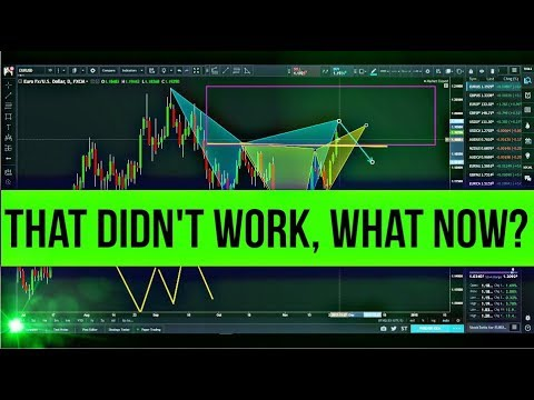 FOREX TRADING - That Didn't Work, What Now?