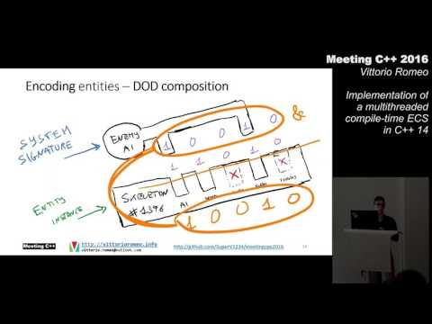Implementation of a multithreaded compile-time ECS in C++14 - Vittorio Romeo - Meeting C++ 2016