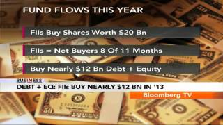 In Business- FIIs Buy Nearly $12 Bn Debt & Equity