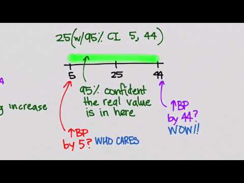 Why Confidence Intervals are better than P-values