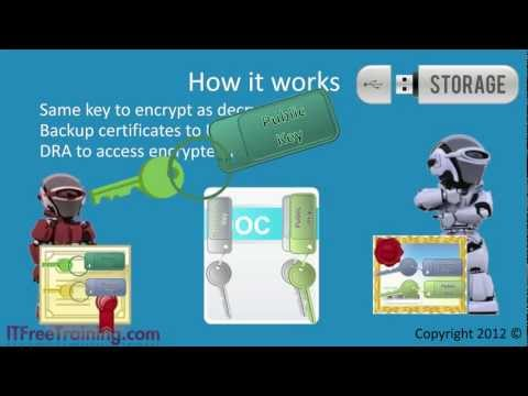MCTS 70-680: Encrypting File System (EFS)