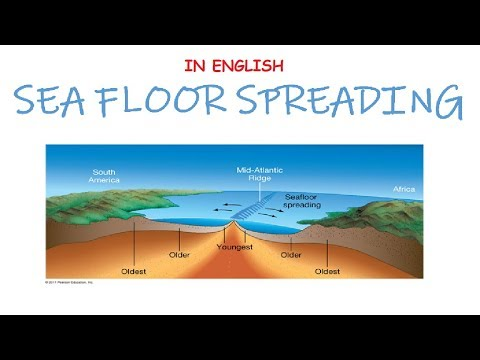 Seafloor Spreading Theory by Harry H