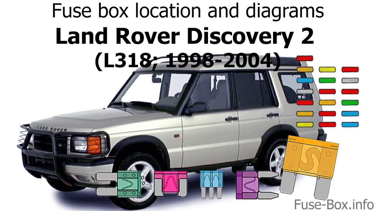 medium resolution of fuse box location and diagrams land rover discovery 2 1998 2004 land rover discovery fuse