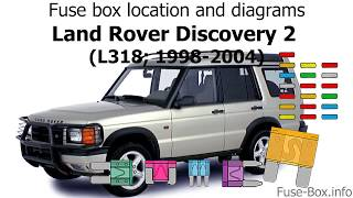 Fuse Box Location And Diagrams Land Rover Discovery 2 1998 2004 Youtube