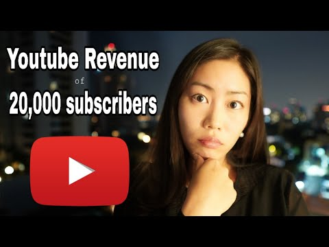How much I earn as a small Tech Channel   5 lessons to Grow Your Tech Channel 2019