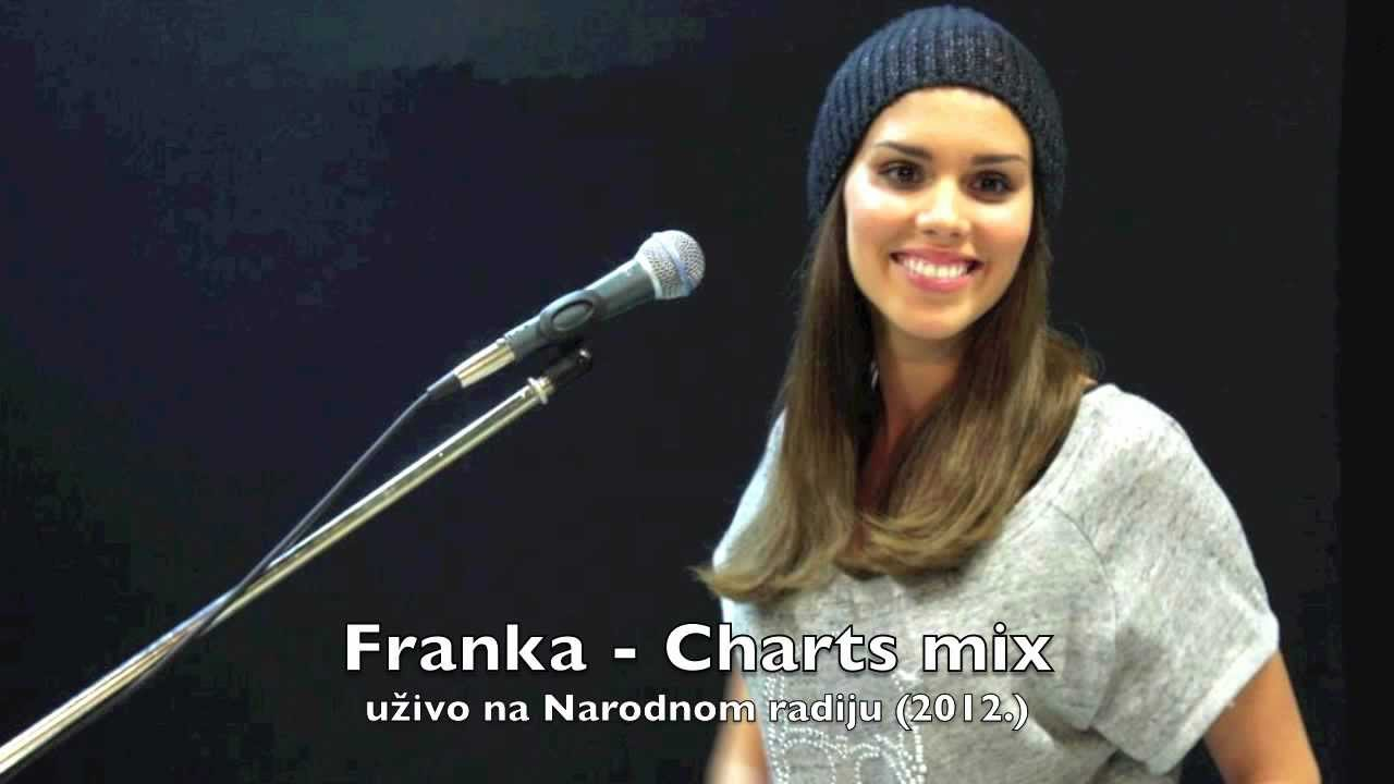 Franka - Charts mix (Live at Narodni radio)