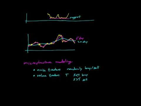 Paul Wilmott on Quantitative Finance, Chapter 20, Technical analysis and microstructure modeling