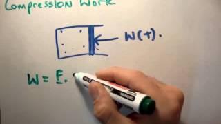 Thermodynamics 3 : Compression Work