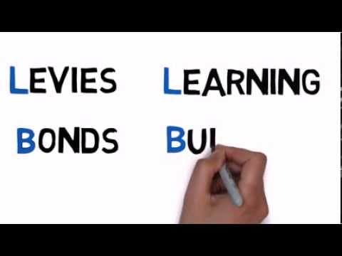 Bonds & Levies | What is the difference?