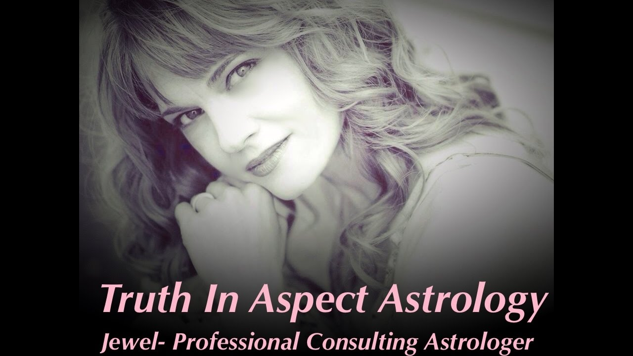 Aspects in the natal Chart- The T-Square