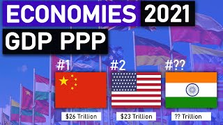 Top 20 Countries By GDP PPP 2021 (Updated)