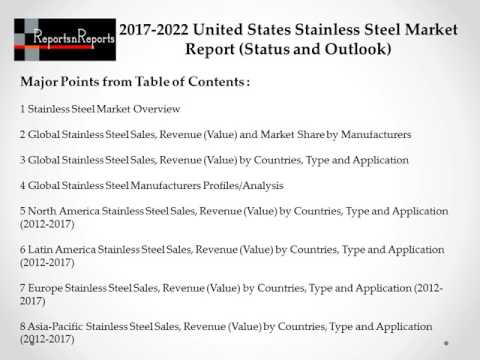 2017-2022 Global Top Countries Stainless Steel Market Report