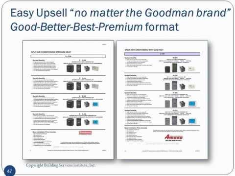 Goodman Brands Repair & Installation Price Books