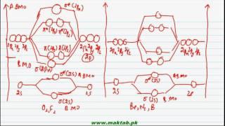 FSc Chemistry Book1, CH 6, LEC 23: Energies of molecular Orbitals
