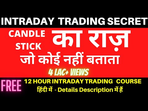 PART 1- INTRADAY TRADING SECRET - Understanding Candlestick !