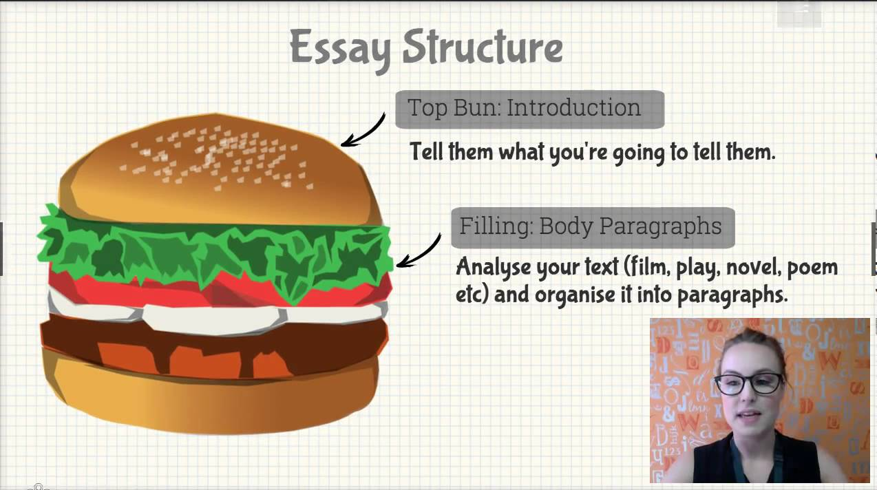 How To Write An Analytical Essay What Is It  Youtube How To Write An Analytical Essay What Is It Examples Of Essays For High School also English Essay Short Story  Get Someone To Do My Assignment
