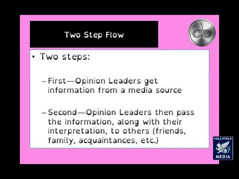 6.Two Step Flow Audience Model