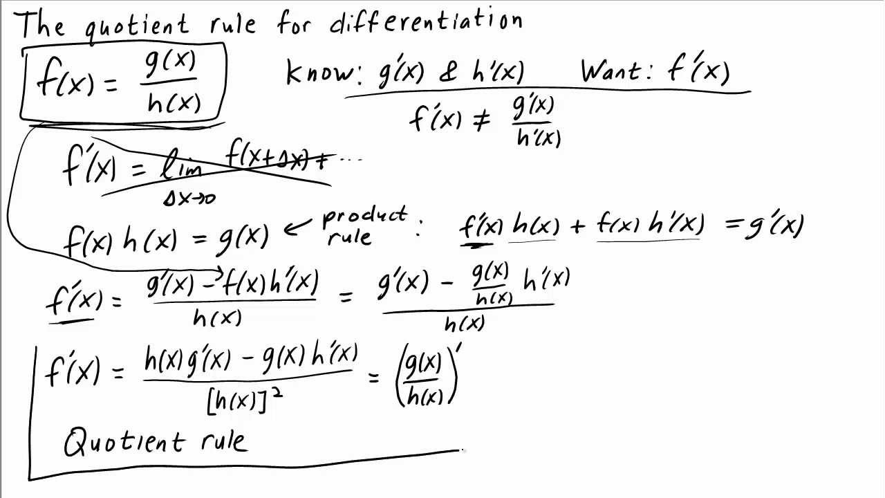 The Quotient Rule For Differentiation Math Insight