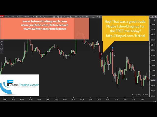 112119 -- Daily Market Review ES CL NQ - Live Futures Trading Call Room