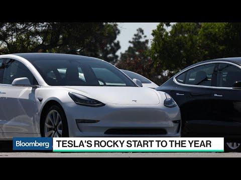 Demand for Tesla