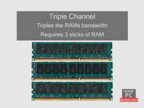 Build a PC Computer - S01 L03 - RAM Memory Component  - All New for 2010 - homepcbuilder.com