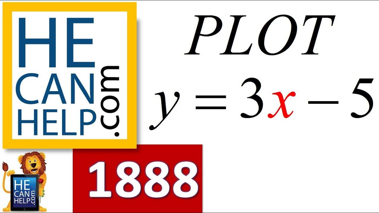 Hecanhelp Usa Math Graph The Equation Plot