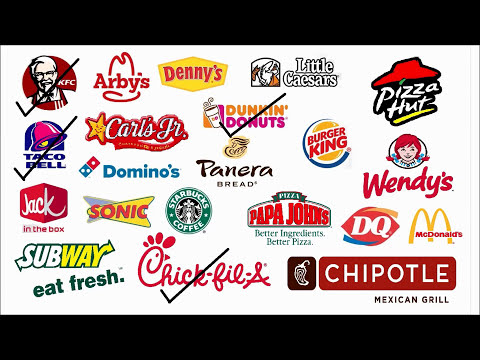 healthy-fast-food-choices-&-restaurant-comparisons