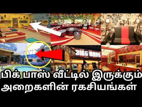 Bigg Boss Season 2 House Hidden Secrets|Exclusive Video|Vijay Tv