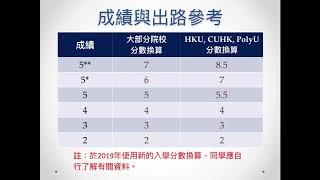 Publication Date: 2019-12-03   Video Title: 順利天主教中學   中六家長日(升學資訊)2019