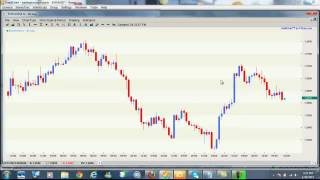 Forex Guide Part10 - Forex Trading Signals