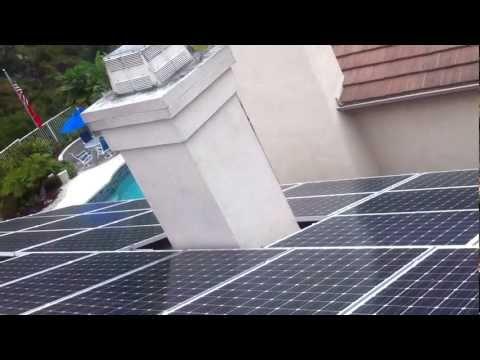 Renewable Energy Advantage