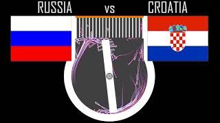 Video World Cup 2018 Russia vs Croatia Prediction with Marbles Algodoo download MP3, 3GP, MP4, WEBM, AVI, FLV Agustus 2018