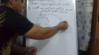 شرح مادة اللغه الفصل الثامن
