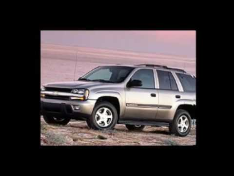 Chevy and GMC Reduced Power Code P2135 | Doovi