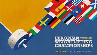 European Championships Youth & U15 - Italy 2018