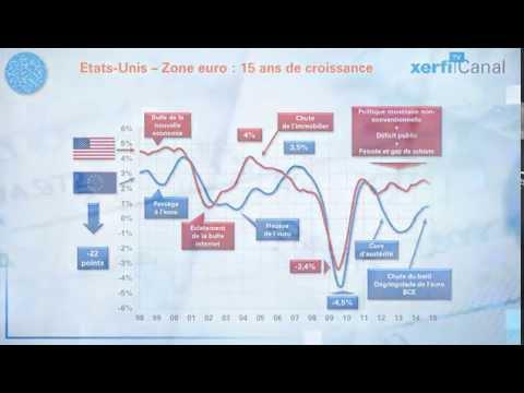 Le match de la croissance zone euro vs Etats-Unis