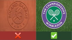 Roland Garros 2020 Delayed | Wimbledon Not Cancelled