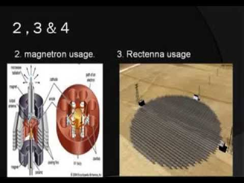 solar power satellites(ppt) by sravan kumar padala