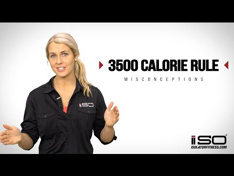 Basal Metabolic Rate (BMR) - Applying the Rule - Part 2
