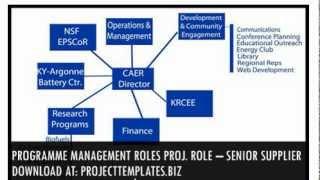 Staffing Management Plan Templates