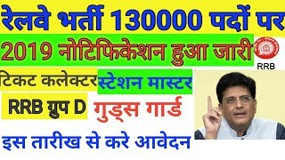 RRB NEW NOTIFICATION 1.30 LAKH POST